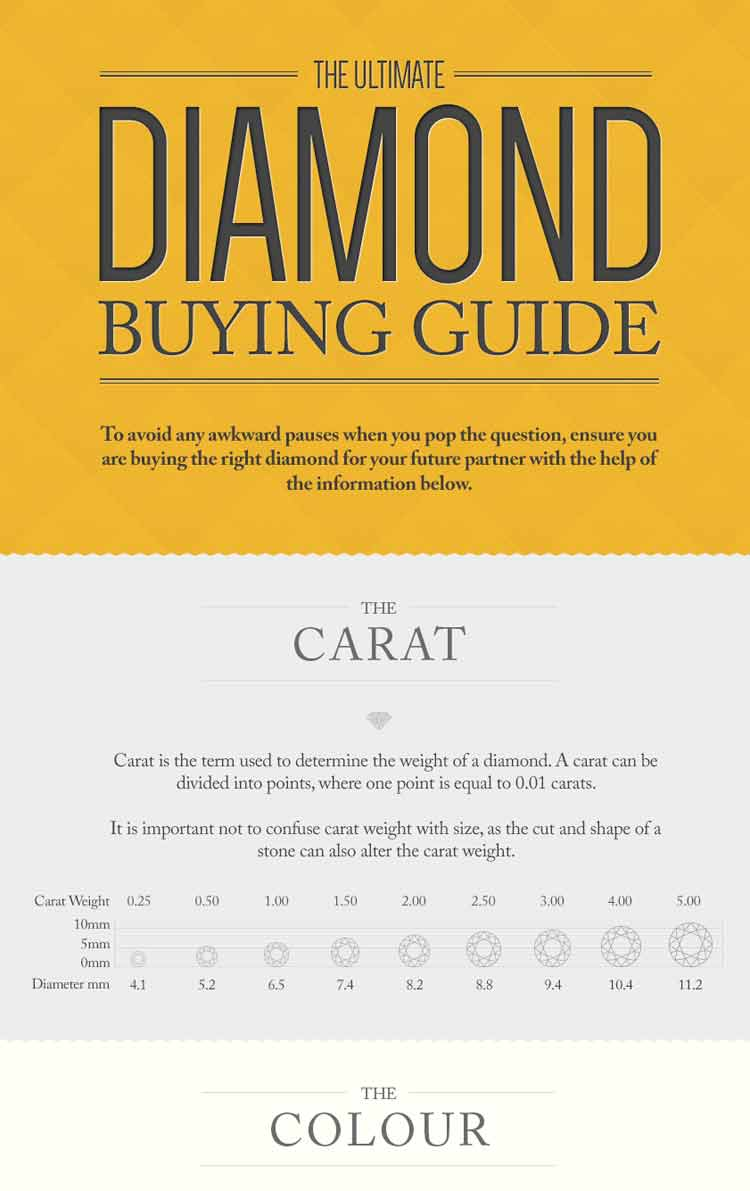 Diamond-Buying-Guide