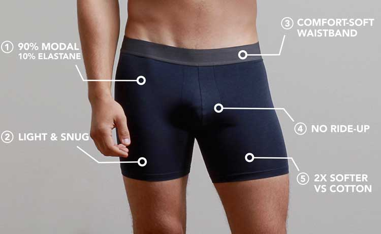 Comfortable Boxers Co. - Redefines the Boxer Briefs Market ... 4ffae86d00cf